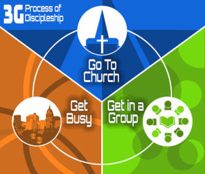 3G Process of Discipleship